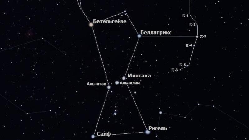 Звёзды созвездия