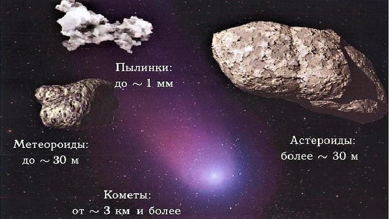 Размеры космических тел