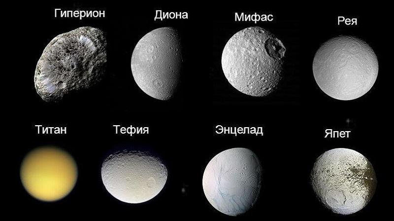 Спутники планеты