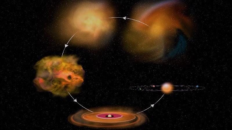 Стадии образования Солнечной системы